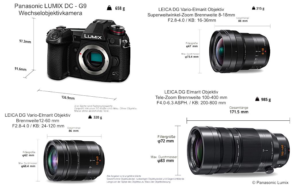 Panasonic Lumix G9 Profikamera und Objektive - Technische Daten - Passenger On Earth